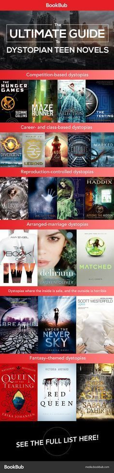 20+ dystopian teen books worth reading. These will keep fans of The Hunger Games…