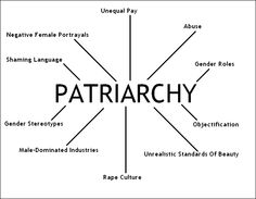 patriarchy examples | The Problem With Patriarchy