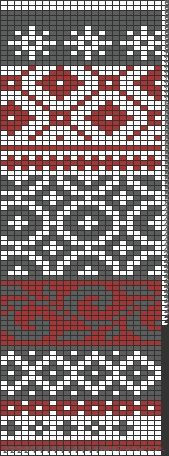 Tricksy Knitter por Megan Goodacre »Gráficos compartidos