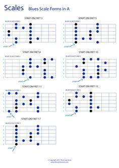 Whole Fretboard Blues Scale forms in A: PDF Guitar TAB + PDF Fretboard Diagrams + Guitar Pro File