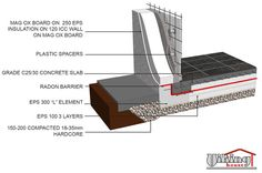 1000 Images About Viking House On Pinterest Passive