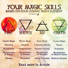 Wiccan Magic, Wiccan Witch, Wiccan Spells, Magic Spells, Magick, Candle Spells, Witch Spell Book, Witchcraft Spell Books, Wiccan Books