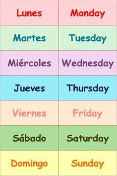 Preschool Spanish, Spanish Lessons For Kids, Learning Spanish For Kids, Spanish Basics, Spanish Language Learning, Learn A New Language, Spanish Classroom, Teaching Spanish, Teaching English