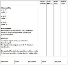 viikkosuunnitelma Bar Chart, Kindergarten, Teacher, Education, Learning, School, Classroom Ideas, Professor, Teachers