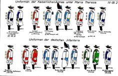 Uniforms of the army of Empress Maria Theresa, Holy Roman Empire.