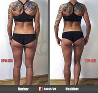 Trainingsplan für Frauen, Fitnessexperts