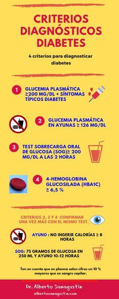 diabetes insípida manifestaciones clínicas de la EPOC