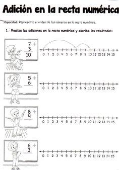 Adición en la recta numérica: Representa el orden de los números en la recta numérica. Adición en la recta numérica