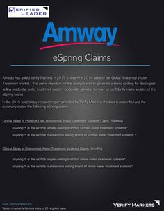 Verify Markets claim 2014