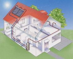 http://how-to-build-solar-panels.us/diy-power-system-review.html DIY Power System evaluation. Solar Home Heating and DIY Solar Heating