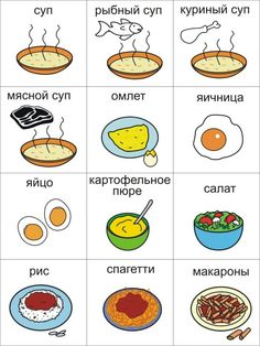 Food in Russian Russian Lessons, Russian Language Lessons, Russian Language Learning, How To Speak Russian, Learn Russian, Pecs Pictures, Oral Motor Activities, Language Dictionary, Ukrainian Language