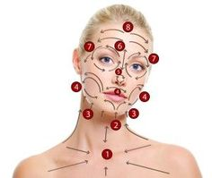 Face Brushing - can improve your circulation - the lymphatic system - Arrows and Numbers show you how ❤*~✿Ophelia Ryan ✿*~❤
