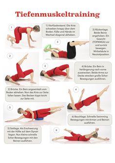 Tiefenmuskeltraining für eine aufrechte Haltung!