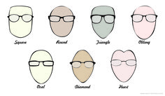 The Best Glasses for Your Face / Face Shape Guide men's style