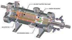 Particle physics experiments at International Neutrino Experiment Xenon TPC advances with new ultra-high vacuum vessel