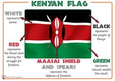 Teacher's Pet - Kenya Information Posters - FREE Classroom Display Resource - EYFS, African, africa, kenya, safari. Great printable posters for the classroom. Kenya Nairobi, Kenya Africa, Out Of Africa, East Africa, Flags Of The World, We Are The World, Kenya Flag, Diani Beach, Kenya Travel