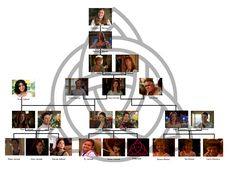 Charmed family tree to charlotte warren to charmed ones and their children