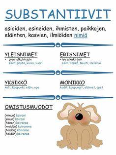 #sanaluokat #substantiivit Learn Finnish, Finnish Language, Second Language, Writing Skills, School Fun, Special Education, Language Arts, Grammar, Vocabulary