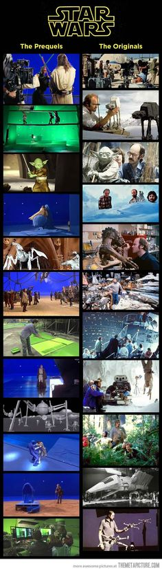 Start Wars: Prequels vs. Originals