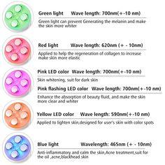 Skin Tightening 5 in 1 Facial Lift Massager Led Therapy, Led Light Therapy, Led Facial, Facial Skin Care, Skin Tightening, Skin Firming, Shrink Pores, Eye Wrinkle, Skin Care Cream