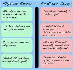 Best explanation I've ever read about emotional hunger.