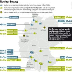 Germany's Nuclear Legacy