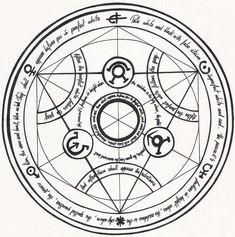 Transfiguration circle