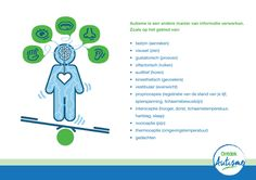 autisme model - ontdek autisme Coaching, Mindfulness, Map, Info, Adhd, Kids, Character, Model, Asperger