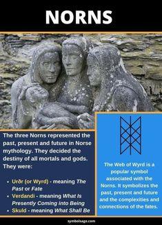 Mythology Books, World Mythology, Mythological Creatures, Mythical Creatures, Folklore, Vikings, Myths & Monsters, Viking Culture, Norse Pagan