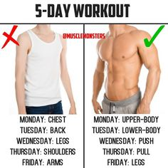 Push/Pull/Legs Weight Training Workout Schedule For 7 Days 5 Day Workout Plan, 5 Day Workouts, Weight Training Workouts, Gym Workout Tips, Workout Schedule, Workout Challenge, Workout Plans, Workout Men, Lean Muscle Workout Plan