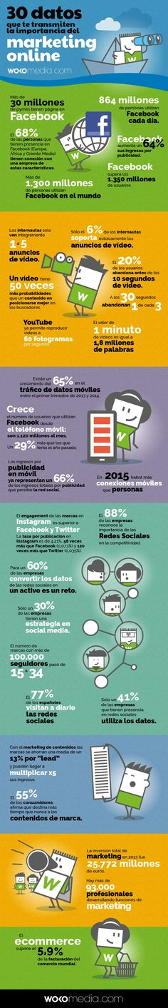 30 datos sobre la importancia del marketing online #infografia #infographic #marketing