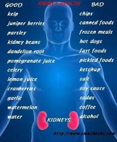 Some good and bad foods for kidney health..