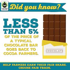 This #NationalChocolateDay, imagine how many lives we could impact if everyone chose #FairTrade! Click 'like' if you'll support Fair Trade #chocolate today (and every day)! http://BeFair.org/ #BeFair