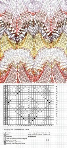 Вязание спицами узор Миссони. Миссони спицами схемы | Amac