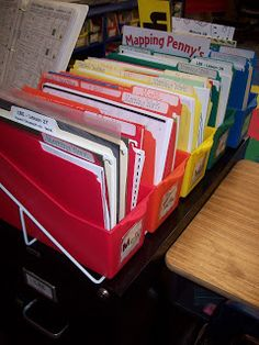 Color-coded folders in color-coded bins: organize student activities for student access.  Think Writers' Workshop: ratiocination sentence charts, conference reflection guides, etc.