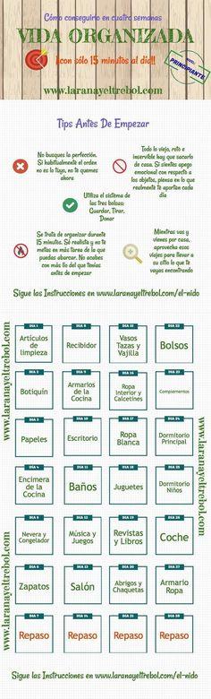 Como aprender a ser organizado con pequeñas acciones planeadas estratégicamente cada día. Nivel principiantes. Ahora es el mejor momento