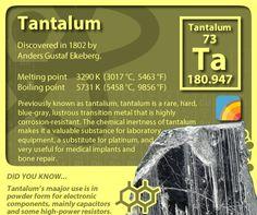 #periodictableofelements #periodictable #tantalum