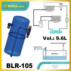 vertical liquid refrigerant receivers tank are installed in air source heat pump floor heating Cheap Air Conditioner, Air Conditioner Parts, Innovation, Hvac Maintenance, Refrigeration And Air Conditioning, Air Tools, Heat Pump
