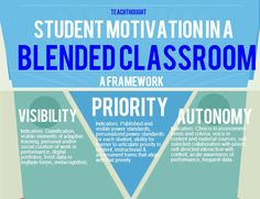 The Benefits of Blended Learning