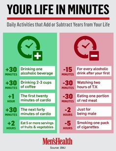 Add 30 minutes to your life by drinking 2-3 cups of coffee | Your Life in Minutes graphic courtesy of Men's Health Magazine