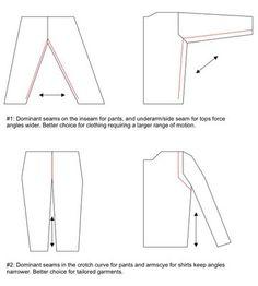 Un modo migliore per cucire fodere e rivestimenti