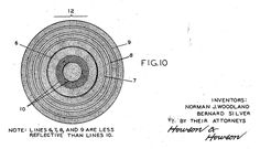 On this day in tech history, Barcode Technology Patented.     ecommerce, retail, tech history