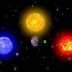 This is Illyuwn, the 19th galaxy. It has 3 suns. There are 28 planets in Illyuwn but the one you see here is Rizq. It's a planet much like our Earth and it has extraterrestrial beings called Rizquians who are known as the Igigi and the Anunnaqi by ancient Sumerians.