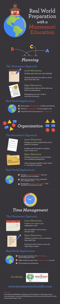 The Montessori approach helps students learn important organizational, time management, and planning skills. Take a look at this infographic from The Montessori School in Allen for more information about the advantages of a Montessori education. Maria Montessori, Montessori Quotes, Montessori Practical Life, Montessori Homeschool, Montessori Elementary, Montessori Classroom, Montessori Toddler, Montessori Activities, Toddler Activities