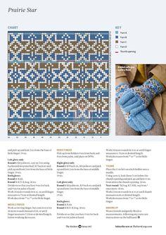 The Knitter 143 2019 Intarsia Patterns, Fair Isle Knitting Patterns, Fair Isle Pattern, Knitting Charts, Mosaic Patterns, Knitting Designs, Color Patterns, Sweater Patterns, Knitting Ideas