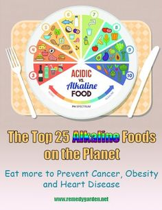 In order to alkalize your body and improve your overall health, you should increase the intake of these alkalizing foods which we have compiled a list of. Alkalize Your Body, Genetically Modified Food, Alkaline Foods, Good Fats, Natural Home Remedies, Health And Nutrition, Nutrition Guide, Tatoo, Organisation