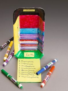 Explore all the layers of the earth's atmosphere with Crayola Markers during this lesson plan about measurement and data. Grades 3,4,5: Lifesaving Layers - Earth's Atmosphere