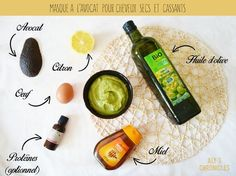 Homemade mask with avocado: anti dry and brittle hair- Masque maison à l'avocat : anti cheveux secs et cassants Homemade mask with avocado: anti dry and brittle hair - Beauty Care, Beauty Hacks, Hair Beauty, Natural Hair Care, Natural Hair Styles, Relaxed Hair Health, Curly Hair Styles, Homemade Mask, Tips