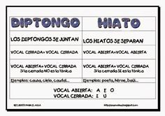 DIPTONGO+e+HIATO.jpg (1600×1131)
