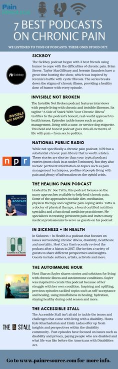 Learning to live with chronic pain is challenging. Its essential to stay dialed in to trending topics related to your condition. Weve complied a list of the 7 best podcasts on chronic pain to help you stay on top of your health challenges. Chronic Fatigue, Chronic Illness, Chronic Pain, Beste Podcasts, Ankylosing Spondylitis, Hypermobility, Pseudotumor Cerebri, Ehlers Danlos Syndrome, Psoriatic Arthritis